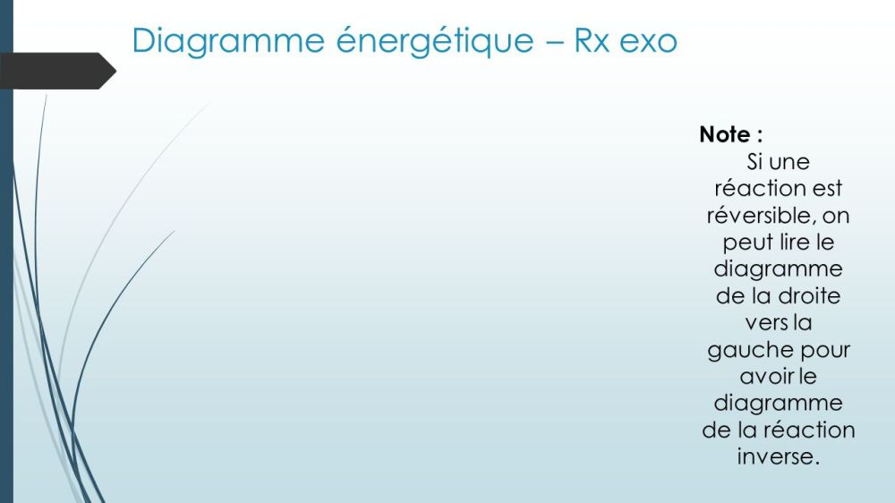 medium resolution of et diagramme nerg tique ppt video online t l charger7 diagramme