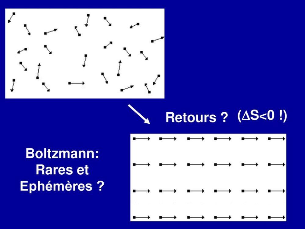 medium resolution of 22 boltzmann