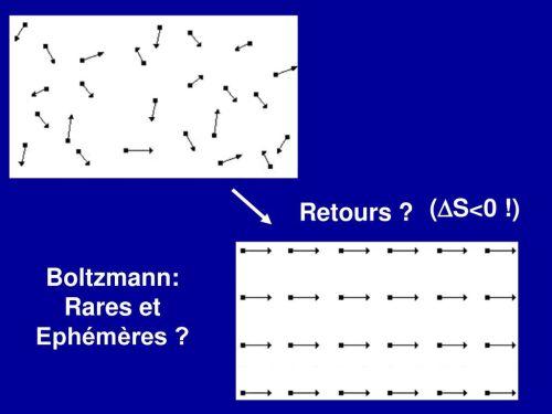 small resolution of 22 boltzmann