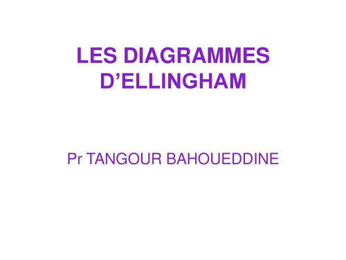 small resolution of les diagrammes d ellingham