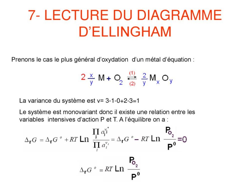 medium resolution of 7 lecture du diagramme d ellingham