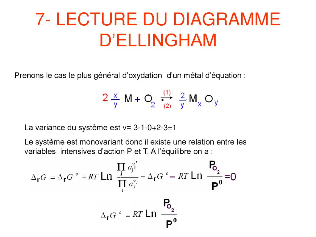 hight resolution of 7 lecture du diagramme d ellingham