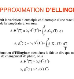 3 approximation d ellingham [ 1024 x 768 Pixel ]