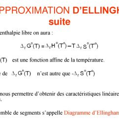 3 approximation d ellingham suite [ 1024 x 768 Pixel ]