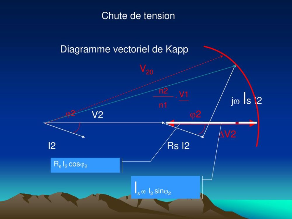 medium resolution of ls i2 sin 2 chute de tension diagramme vectoriel de kapp v20