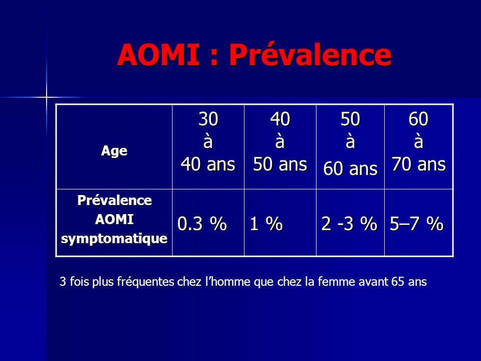 Artriopathie oblitrante des membres infrieurs AOMI  ppt tlcharger
