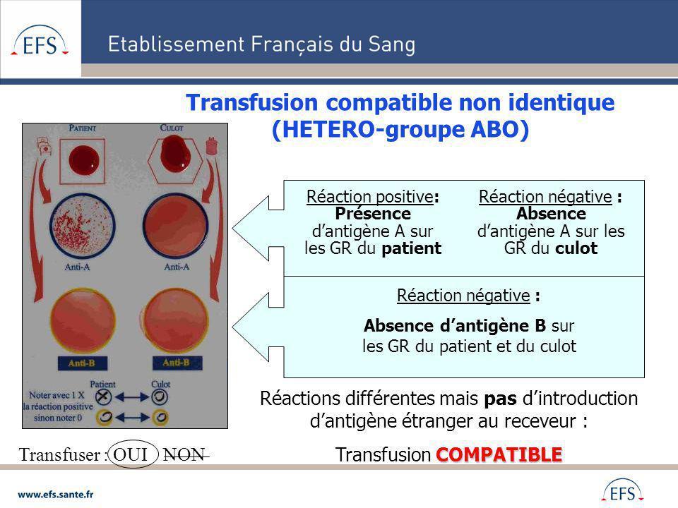 Matriser lacte transfusionnel  ppt video online tlcharger