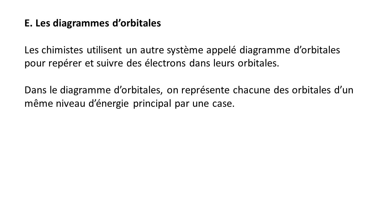 hight resolution of e les diagrammes d orbitales