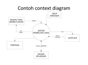 [DIAGRAM] Ok Google Contoh Diagram FULL Version HD Quality