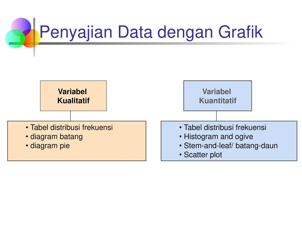 stem and leaf plot diagram palm reading meaning statistik 1 pertemuan 3 4 penyajian data deskripsi