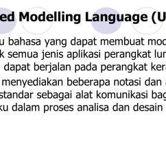 Unified Modeling Language Class Diagram Pool Pump Wiring Kebutuhan And Spesifikasi Software Ppt Download