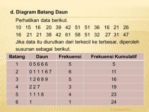 Bab 1 Statistika 7 April ppt download