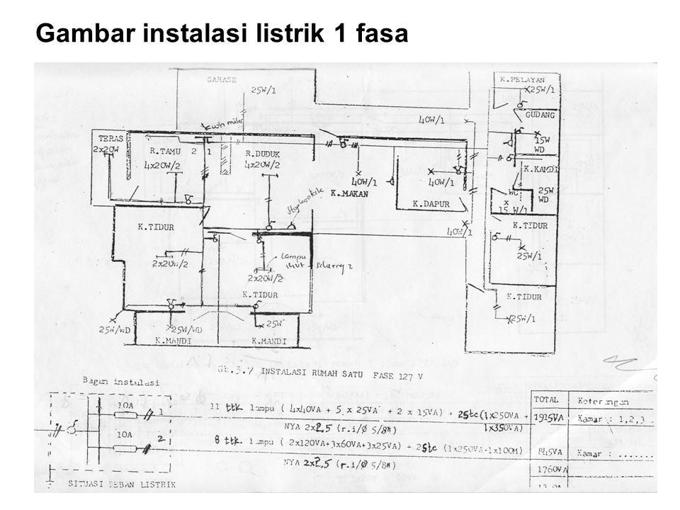 Gambar Rangkaian Instalasi Rumah Sederhana. wiring diagram