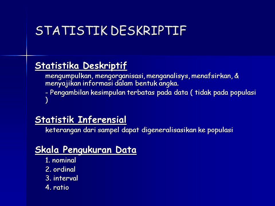 Mengikuti mata kuliah statistik 1. Statistik Deskriptif Statistika Deskriptif Statistik Inferensial Ppt Download