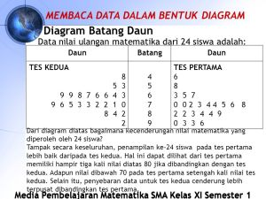 Statistika Matematika SMA Kelas XI IPA Semester 1 Oleh