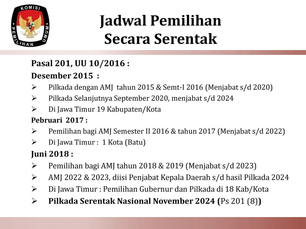 Pikada Serentak Jawa Timur 2018  Pemilu Legislatif