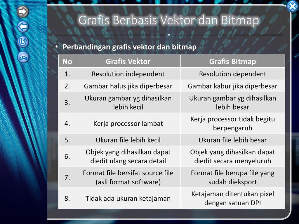 KELAS XII UMUM SEMESTER GAZAL - ppt download