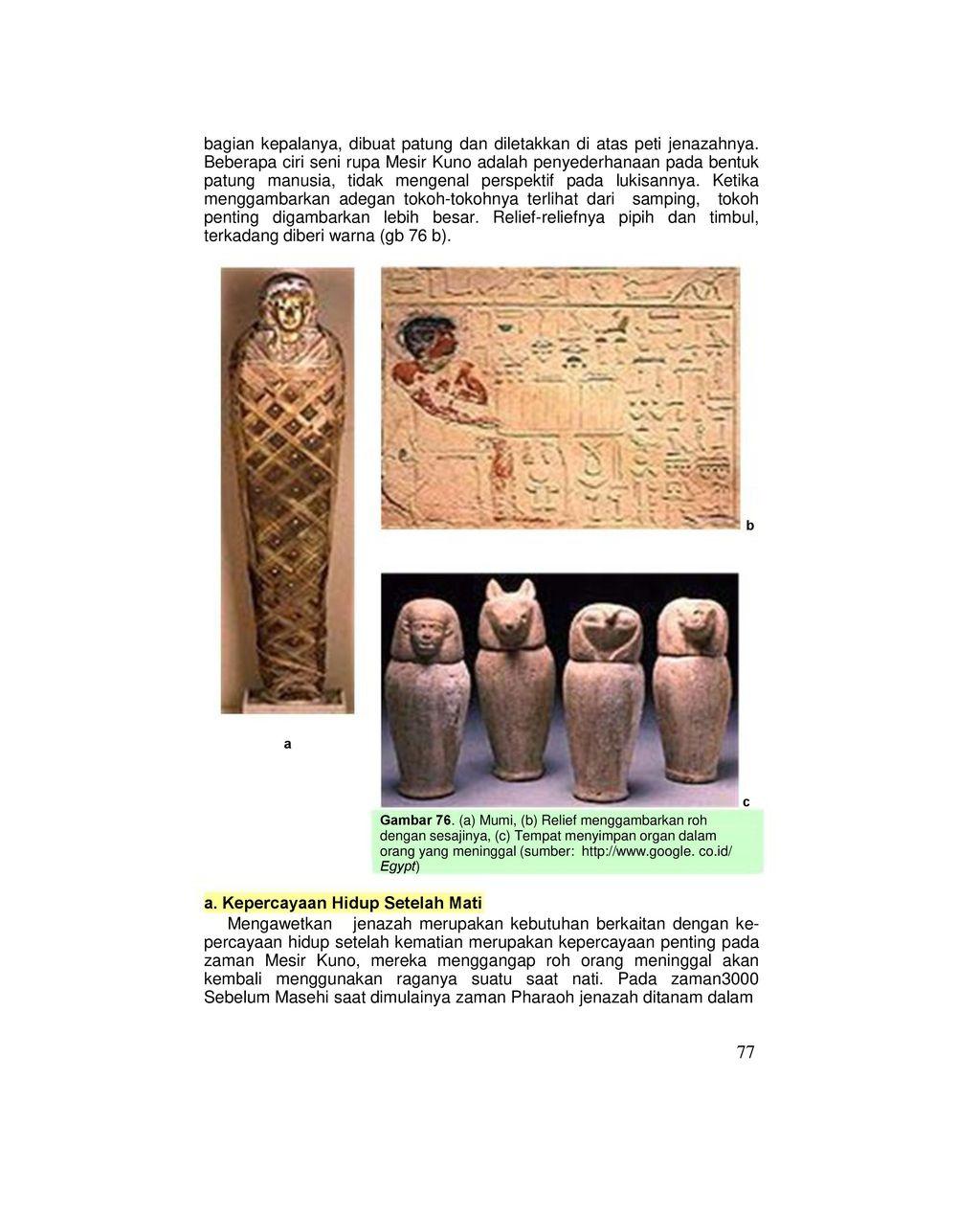 Sejarah Seni Rupa Mesir : sejarah, mesir, Manca, Negara, Download