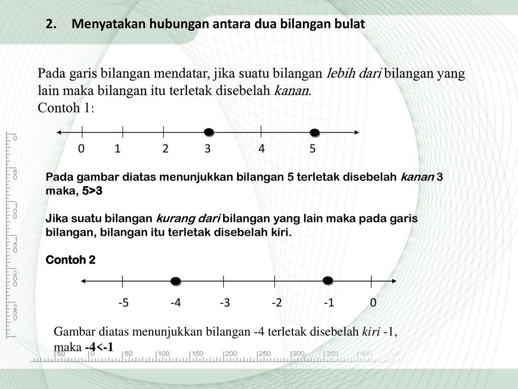 Bulat positif dan negatif dan menyelesaikan soal dengan garis bilangan. Bilangan Bulat Oleh Ira Selfiana Ppt Download