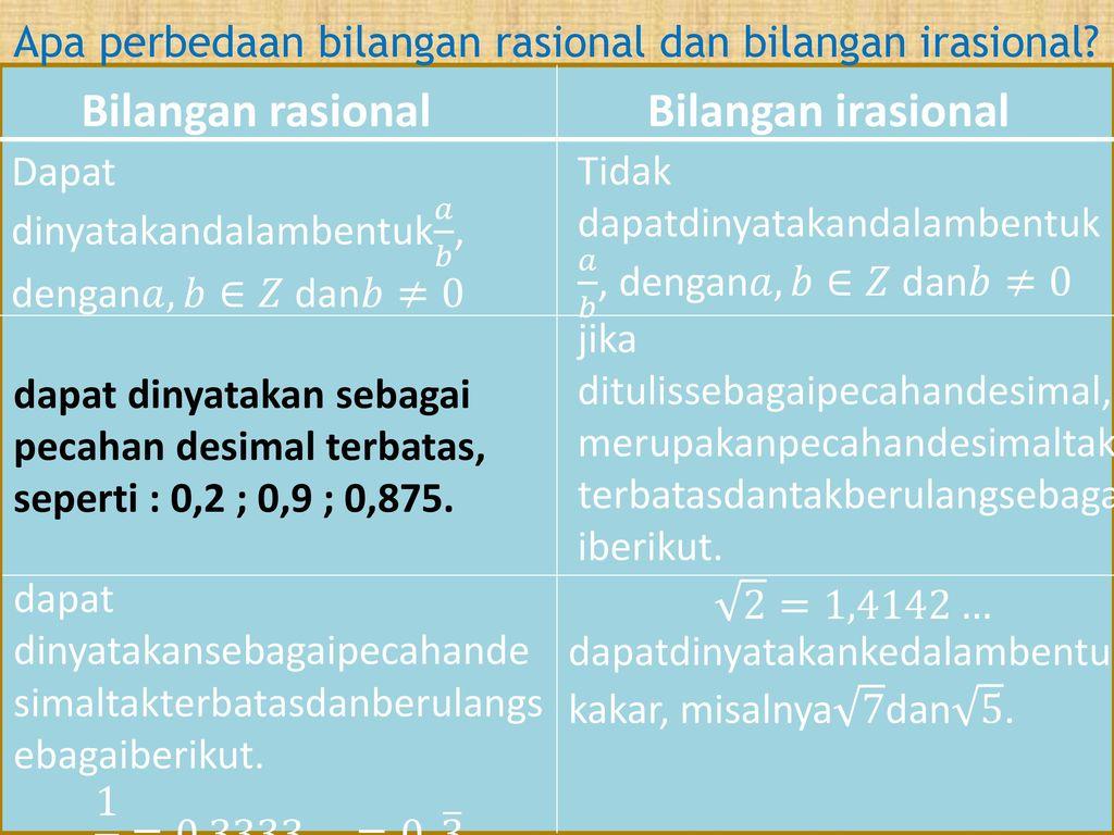 Semua bilangan rasional dan bilangan irasional dinamakan bilangan riil. Bentuk Akar Dan Operasi Ppt Download