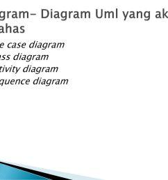 3 diagram  [ 1024 x 768 Pixel ]