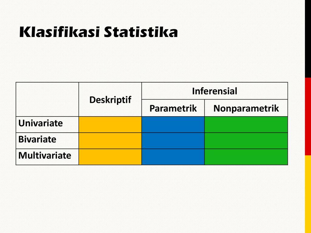 Kegiatan klasifikasi adalah kegiatan mengelompokkan data sesuai. Ruang Lingkup Statistika Ppt Download