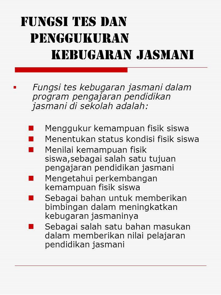 Tujuan Kebugaran Jasmani : tujuan, kebugaran, jasmani, KEBUGARAN, JASMANI, PHISICAL, FITNESS, Download