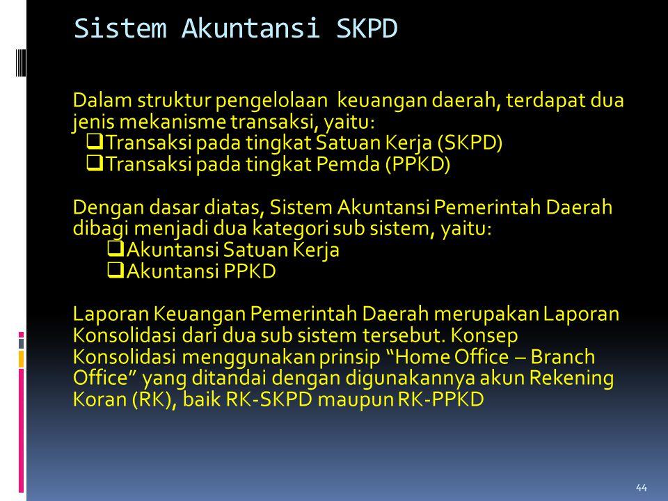 No periode waktu (tahun) standar akuntansi yang digunakan. Sistem Akuntansi Pemerintah Daerah Ppt Download