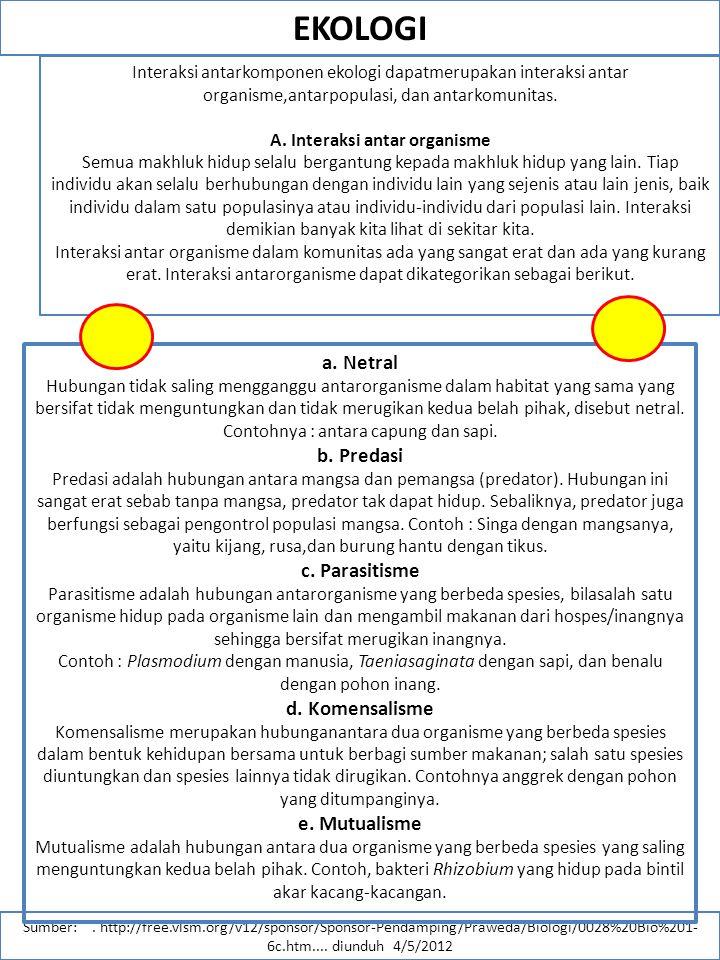 Interaksi Antar Kesatuan Berbagai Komunitas Dengan Lingkungan Disebut : interaksi, antar, kesatuan, berbagai, komunitas, dengan, lingkungan, disebut, Interaksi, Antar, Kesatuan, Berbagai, Komunitas, Dengan, Lingkungan, Disebut, Sebutkan