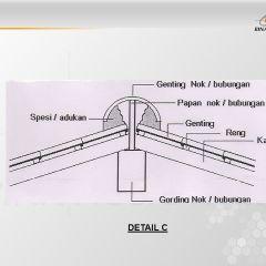 Nok Atap Baja Ringan Pertemuan 5 Konstruki Rangka Ppt Download