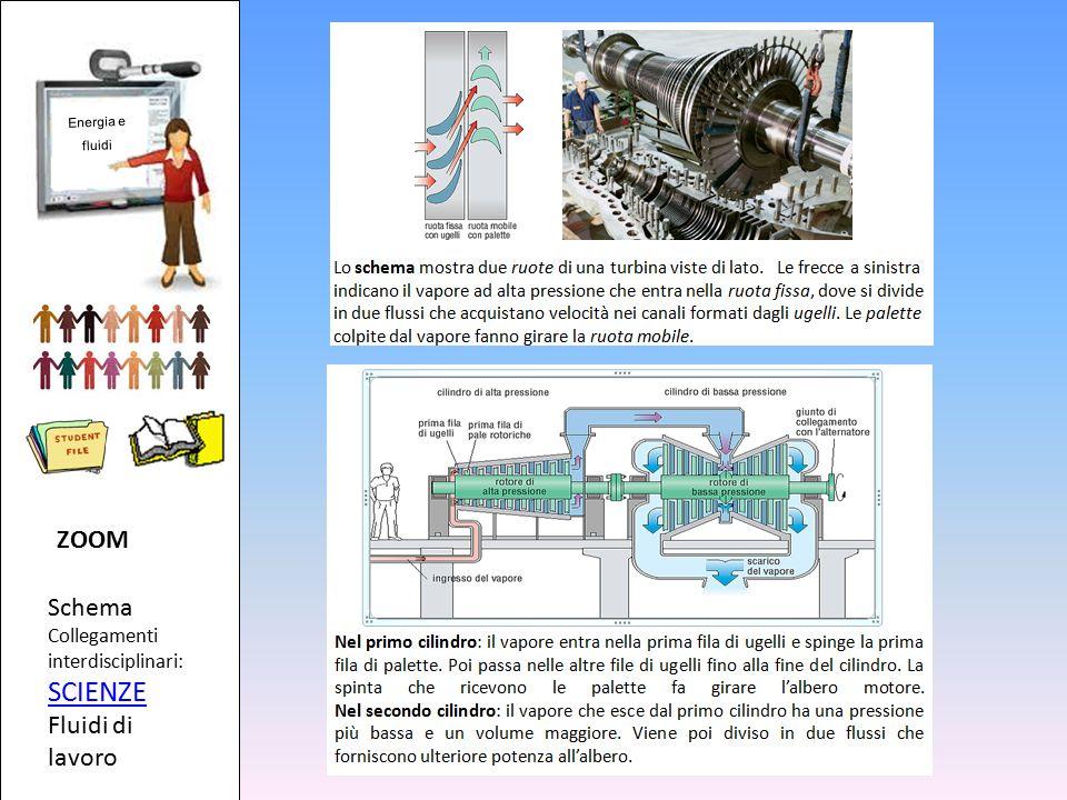 Distribuzione dellenergia elettrica  ppt scaricare