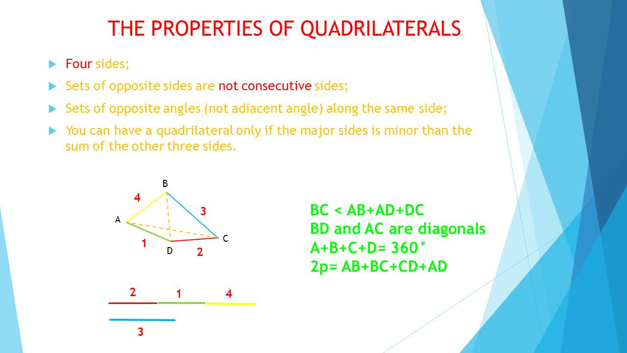 Polygons Quadrilaterals Trapezes and Parallelogramms  ppt video online scaricare
