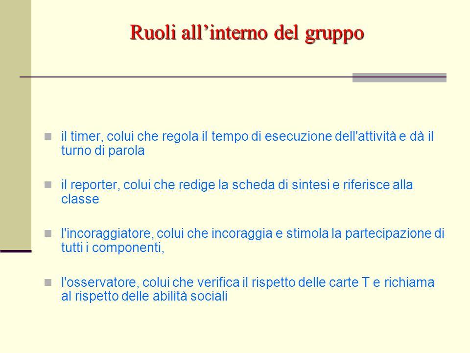 Progetto cooperativeblog  ppt scaricare