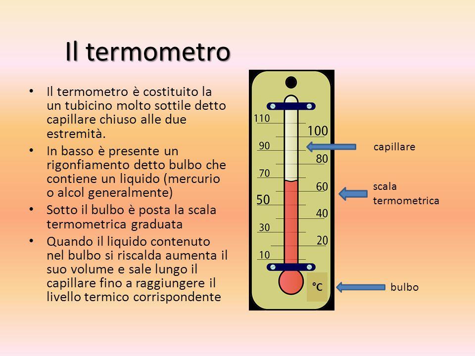 Scale Fahrenheit Temperature