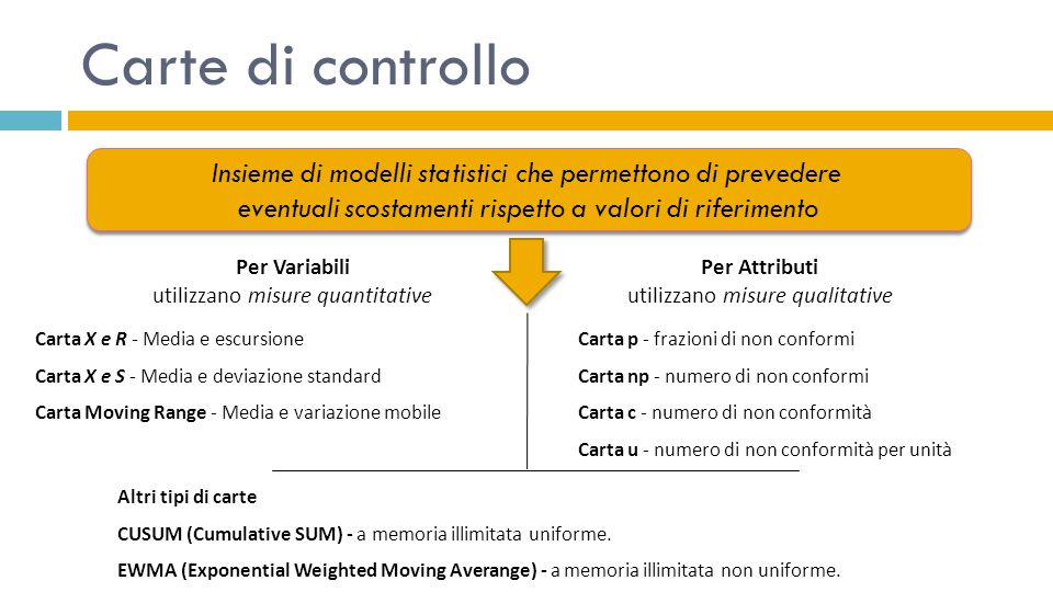 Improve Manufacturing Execution System  ppt scaricare