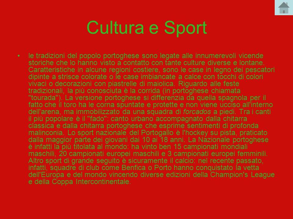 Portogallo Clima Territorio Cultura e sport Politica