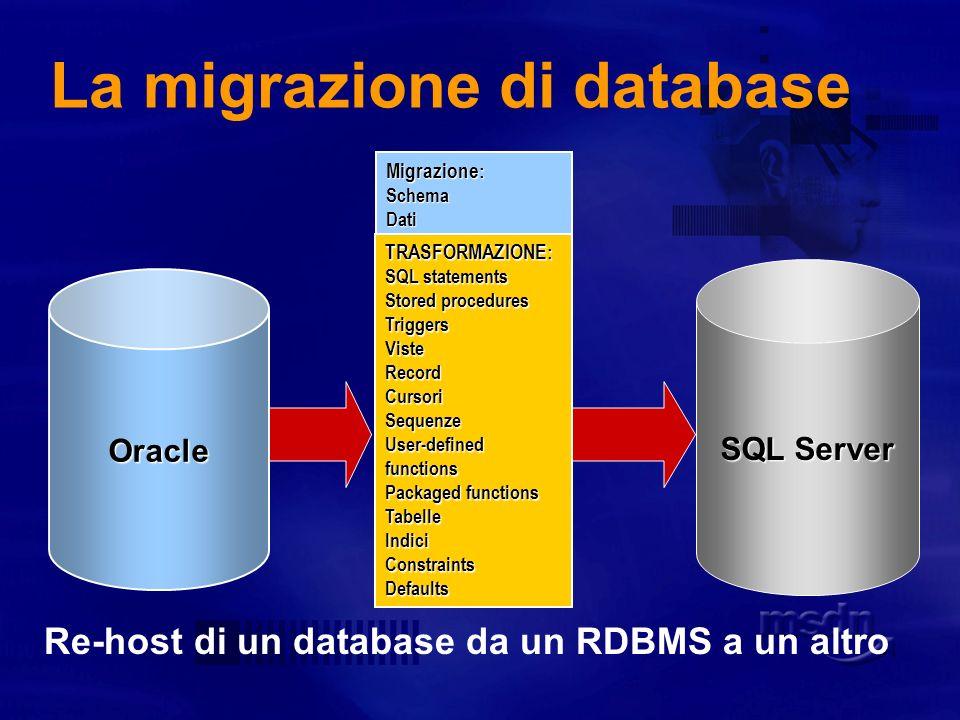 Migrare da Oracle a SQL Server con SSMA  ppt scaricare