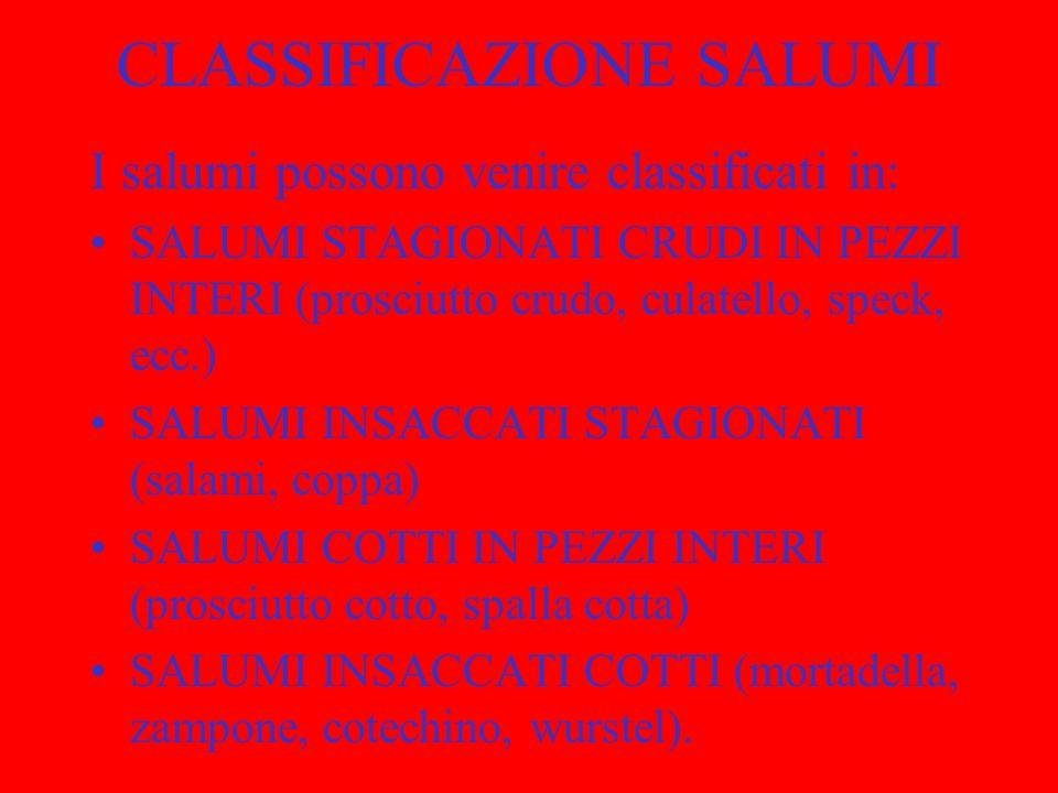 LA PRODUZIONE DEI SALUMI  ppt video online scaricare