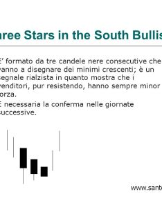 Strategies for profiting with japanese candlestick charts also ppt on candlesticks rh brokereqbn