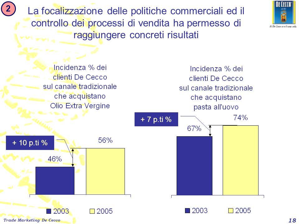 Convegno della Societ Italiana Marketing  ppt video online scaricare