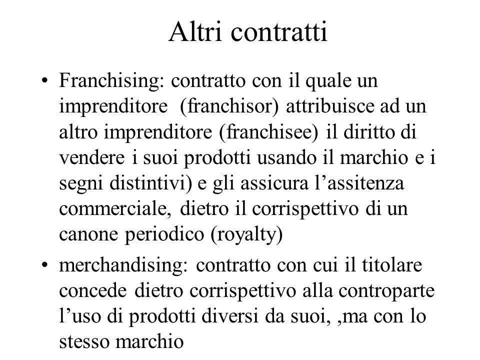 Art1387 cc Titolo II Dei contratti in generale  ppt
