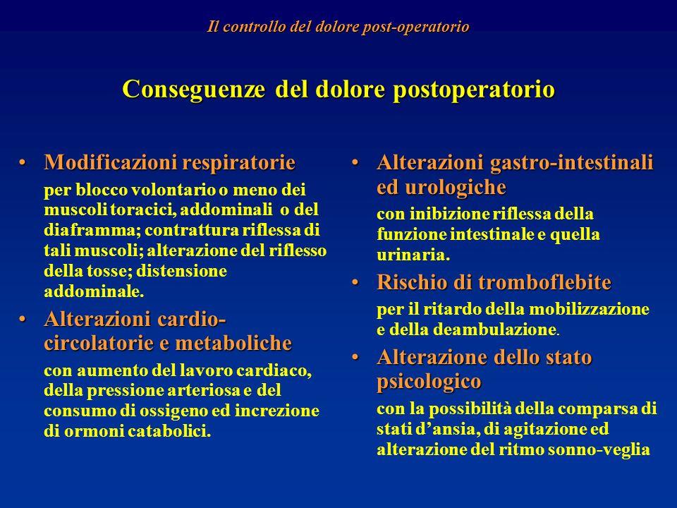 Il controllo del dolore postoperatorio ppt video online