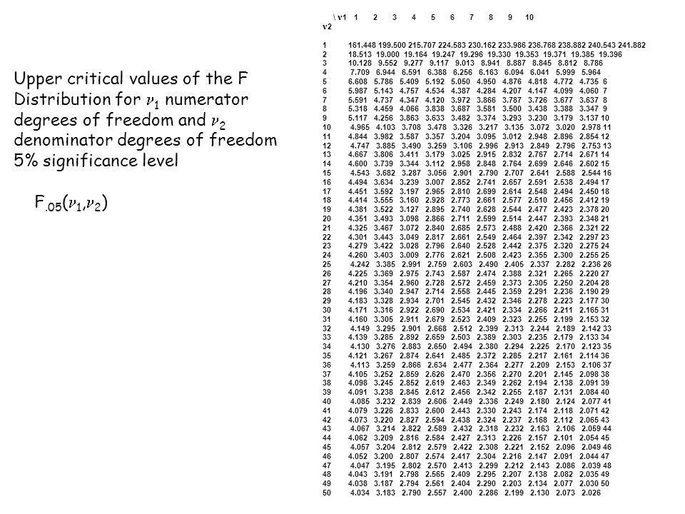 Cifre significative Misura Valore (s) ppt scaricare