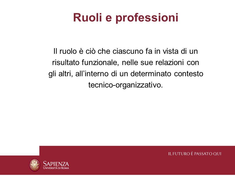 Il cambiamento organizzativo Analisi e progettazione  ppt