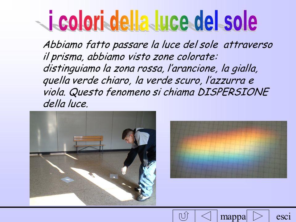 Lucecolore Scienza e Arte  ppt scaricare