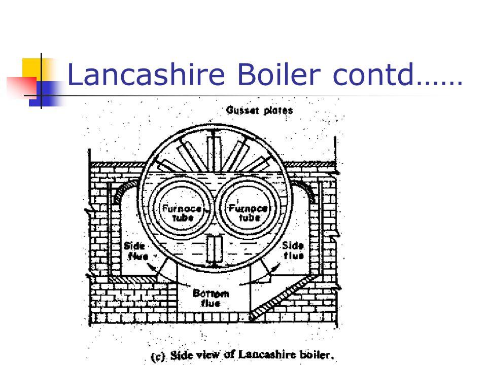 Boiler: Lancashire Boiler