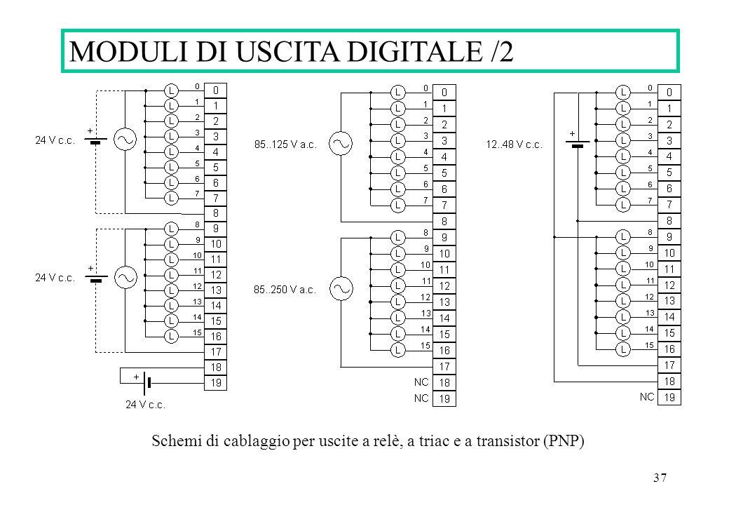 IL PLC /1 Programmable Logic Controller (Controllore a