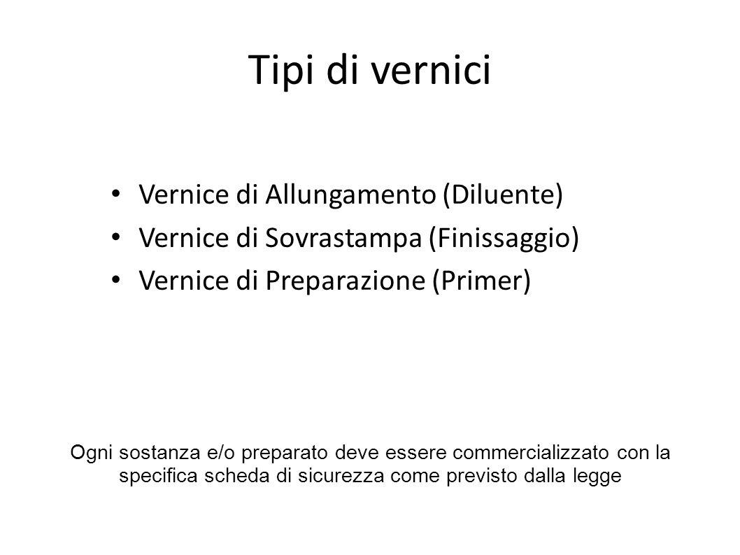 PRODOTTI DI CONSUMO SOSTANZA PREPARATO INCHIOSTRO VERNICE  ppt video online scaricare