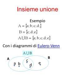 A Union B C Venn Diagram Blank Eye To Fill In Operazioni Con Gli Insiemi - Ppt Video Online Scaricare