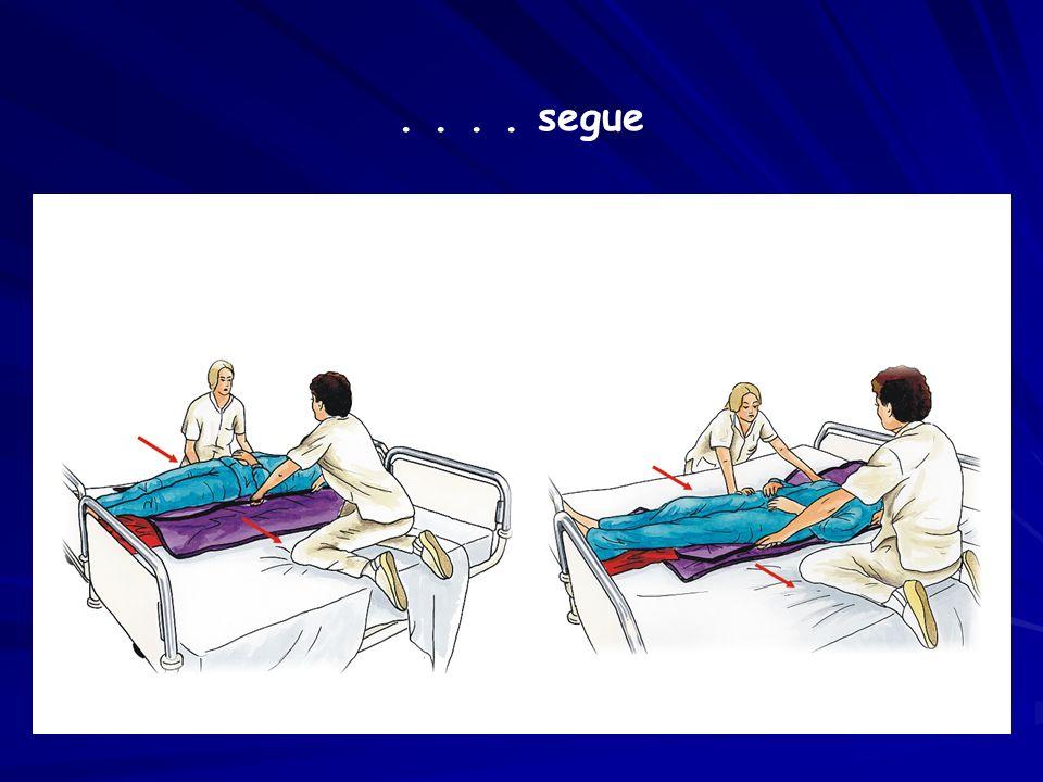 Movimentazione pazienti  ppt scaricare
